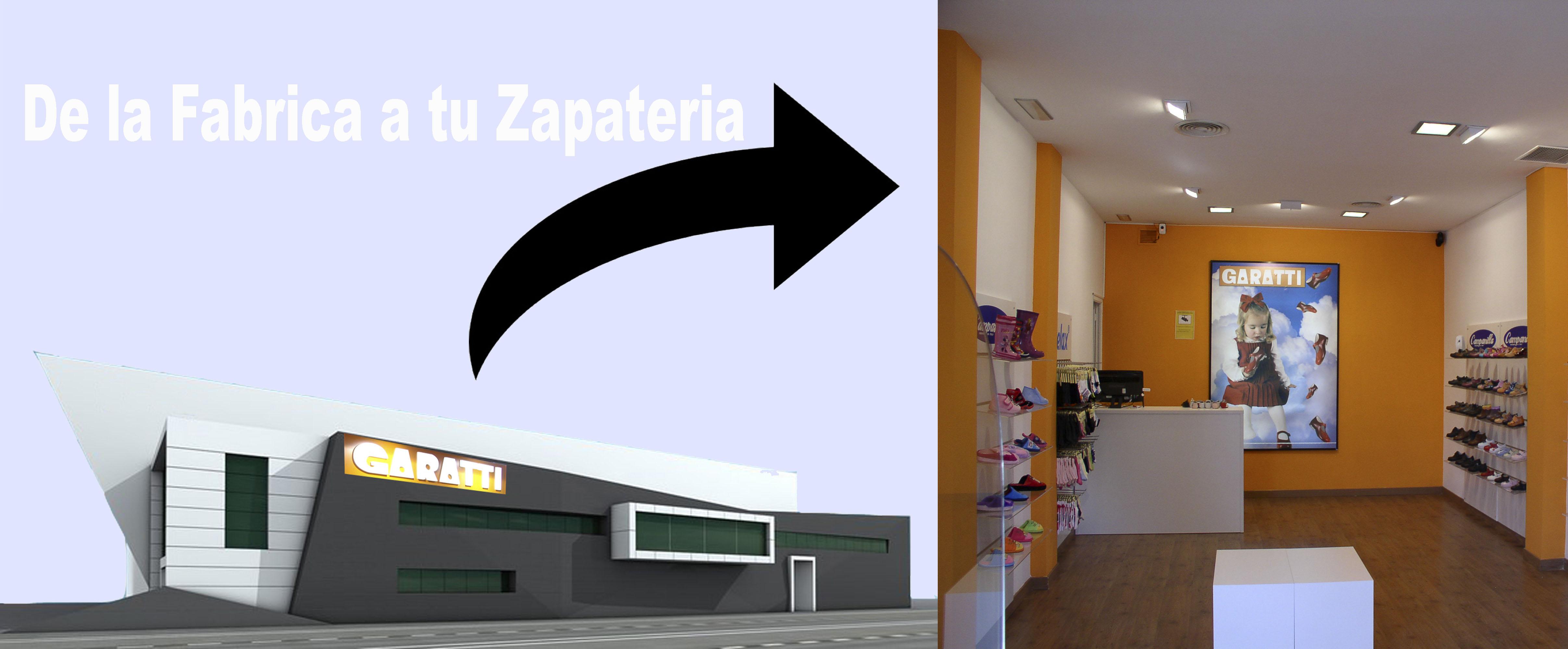 De la Fabrica a tu Zapateria
